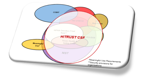 HITRUST Certified Vendor