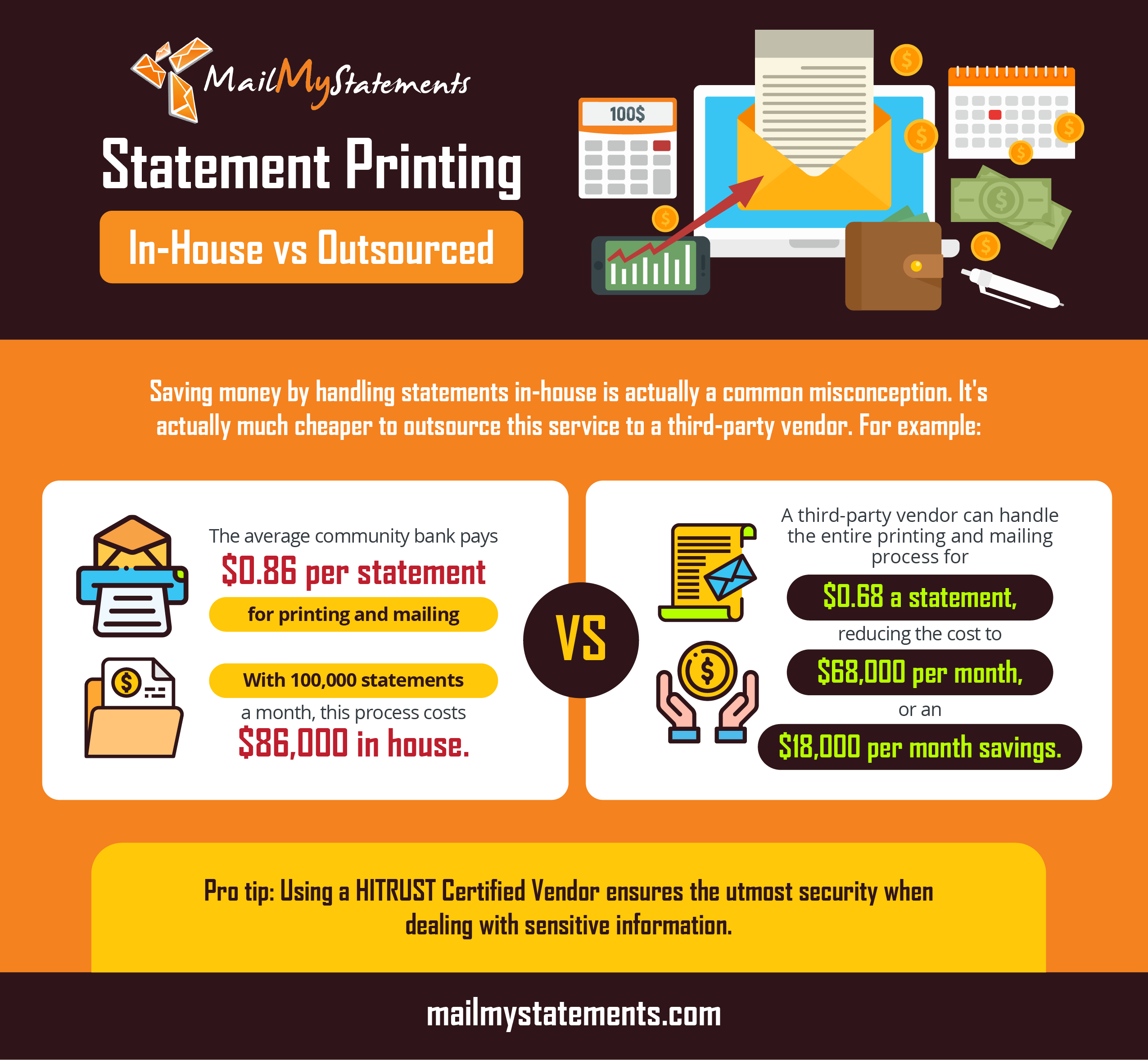 Statement-Printing-In-House-vs-Outsourced